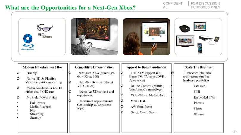 Microsoft leaked the Xbox One, HoloLens and more way back in 2012