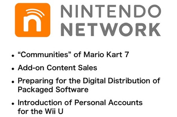 Wii U getting user accounts as part of 'Nintendo Network'
