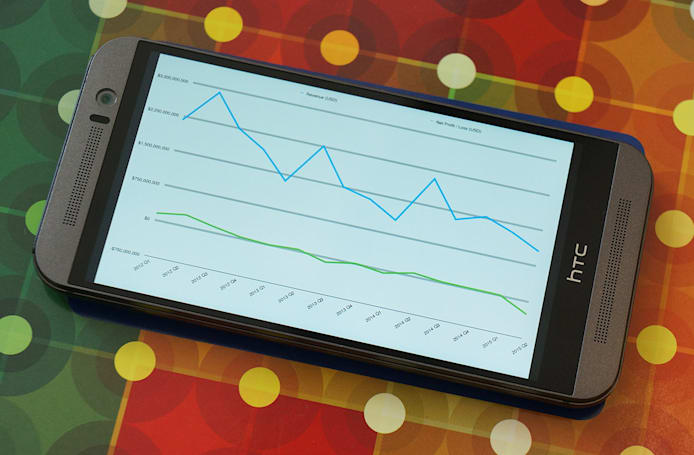 HTC cuts 15 percent of workforce amid weak sales