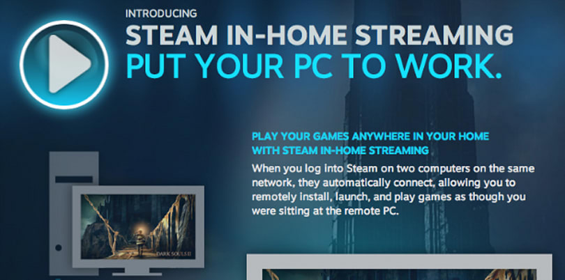 Steam in-home streaming is live for all users