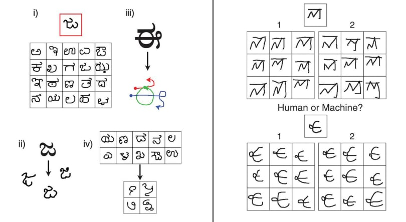 An AI algorithm can draw letters as well as a human