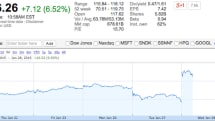 AAPL share price hovering near all-time high
