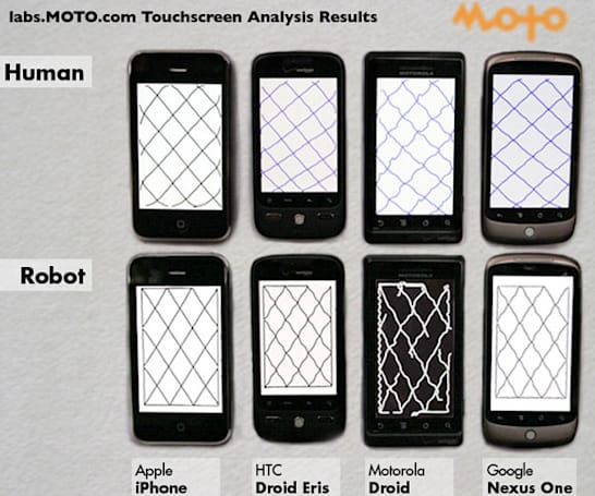 MOTO touchscreen comparison recruits robotic implements for heightened precision (video)