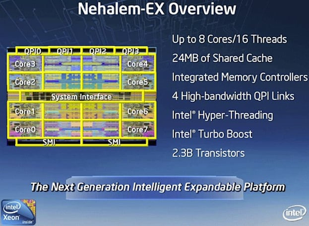 Intel's new Nehalem-EX CPUs rock servers with eight cores, 16 threads, infinite sex appeal
