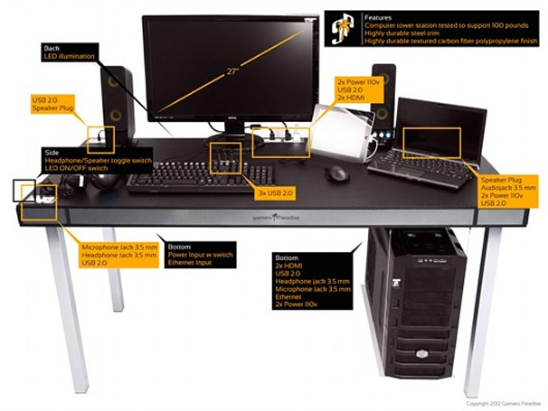 Kickstart a desk design to create a Gamer's Paradise