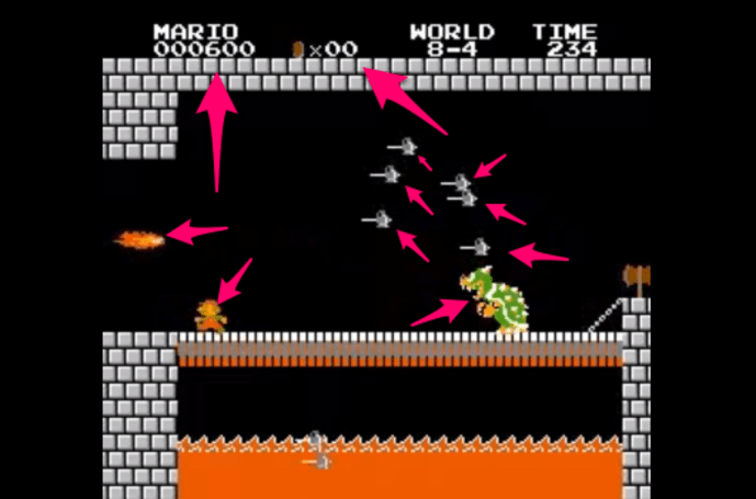 Record for lowest-scoring Super Mario Bros. run broken