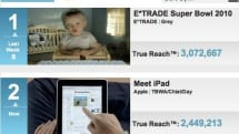 Apple's iPad ad goes viral