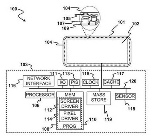 "Sony applies for ""tactile pixel"" haptic touchscreen patent"
