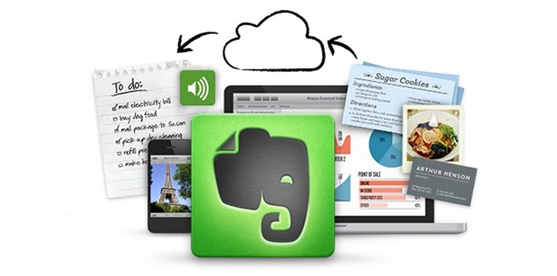 Evernote turns your prose into published books