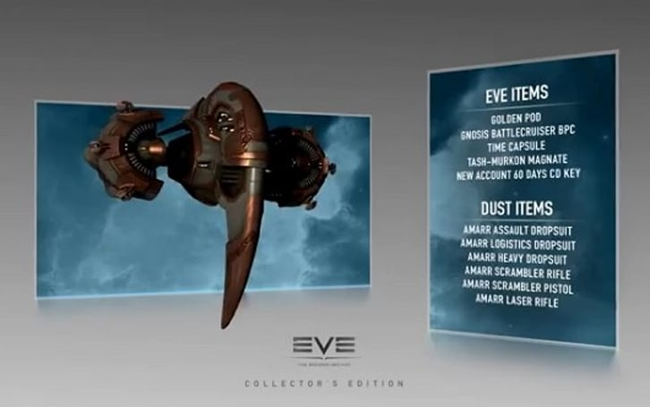 EVE Online shows off Second Decade Collector's Edition
