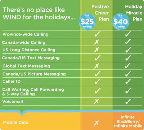 WIND Mobile outs $40 unlimited plan, but you better act fast