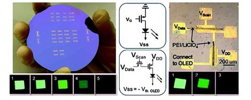 Researchers print a fully-functional OLED control circuit using an inkjet