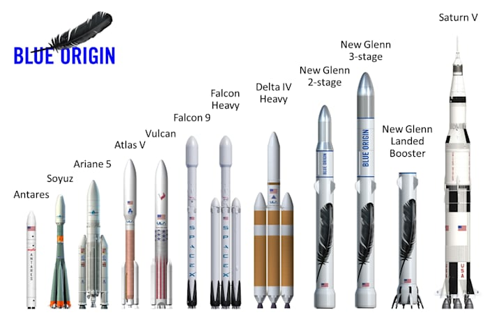 Jeff Bezos' next rocket is a massive, reusable booster