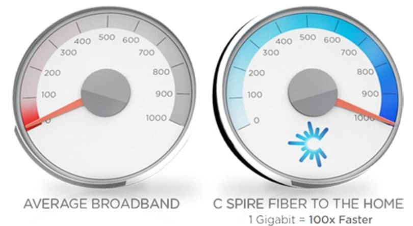 C Spire prepping gigabit 'Fiber to the Home' service, asks where to put it