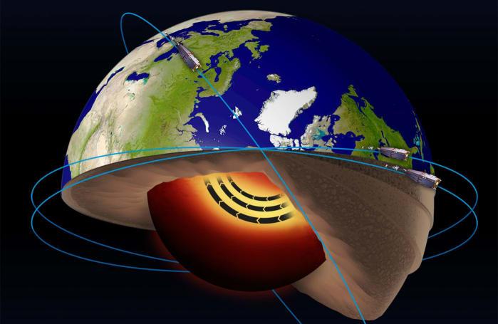 The Earth's core has a 'jet stream' of molten iron