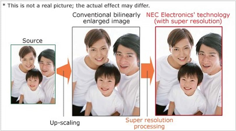 NEC shows off super resolution upconverting for your cell, HDTV and all in between