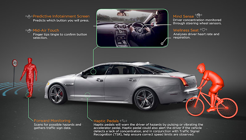 Jaguar adapts NASA tech to monitor brainwaves and avoid accidents
