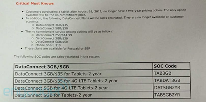 AT&T may discontinue subsidized tablet sales, will still offer slates at full price