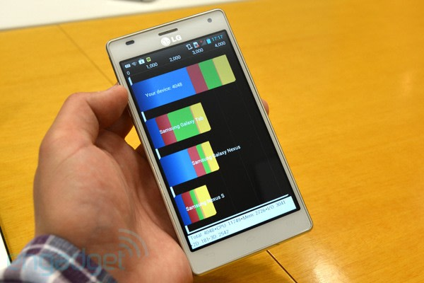 LG Optimus 4X HD gets dressed in white, shows its unicorn ...