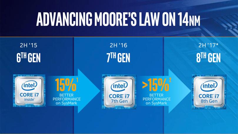 Intel's 8th-gen Core processors won't be revolutionary