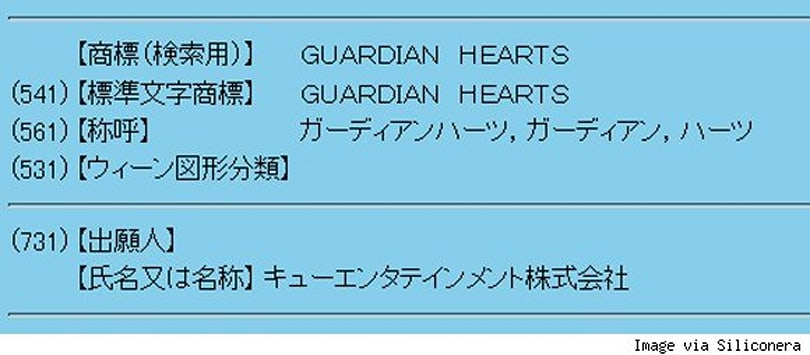 Q Entertainment files trademark for 'Guardian Hearts'
