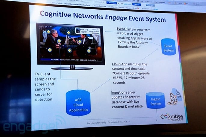 LG partners with Cognitive Networks to make Smart TVs smarter and more interactive