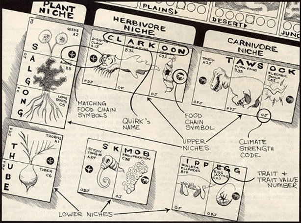 Quirks: the 1980 board game equivalent of Spore