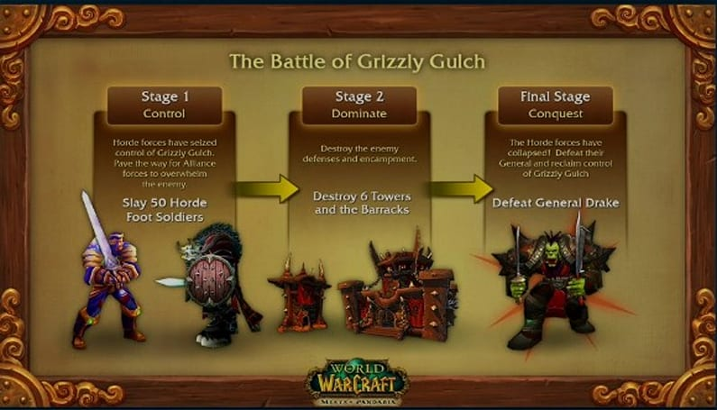 BlizzCon 2011: Overview of PVE Scenarios