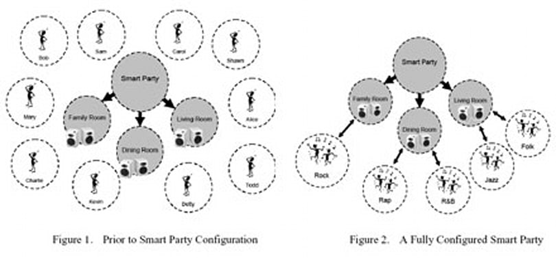 Researchers devise WiFi music polling system for DJing by consensus