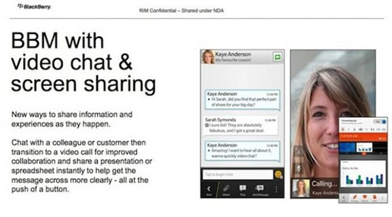 'Leaked' BlackBerry 10 info shows video chat and screen sharing in BBM, new task manager