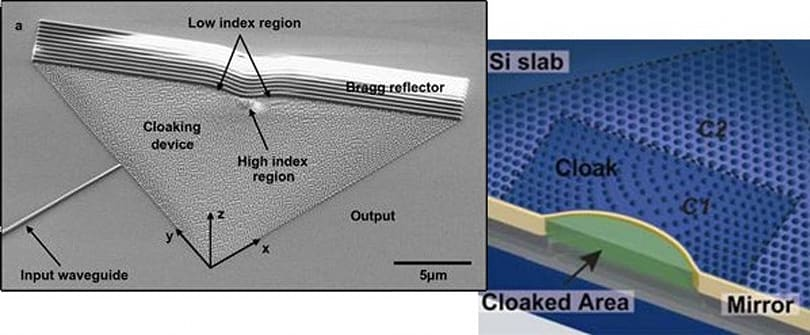 Quest for invisibility cloaks revisited by two research groups