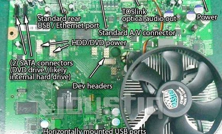 Ben Heck ponders Xbox 360 Slim: Motherboard, Memory Unit support, internal hard drive