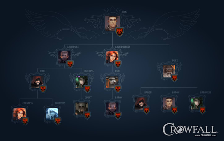 Crowfall teases fealty system, ad/disad mechanics