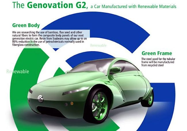 Genovation G2 aims to be the greenest thing you can drive, will be made from renewable and recycled parts