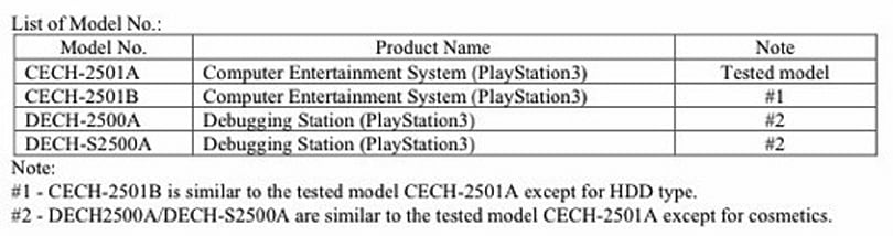 New PS3 models (2500 series) tested by FCC