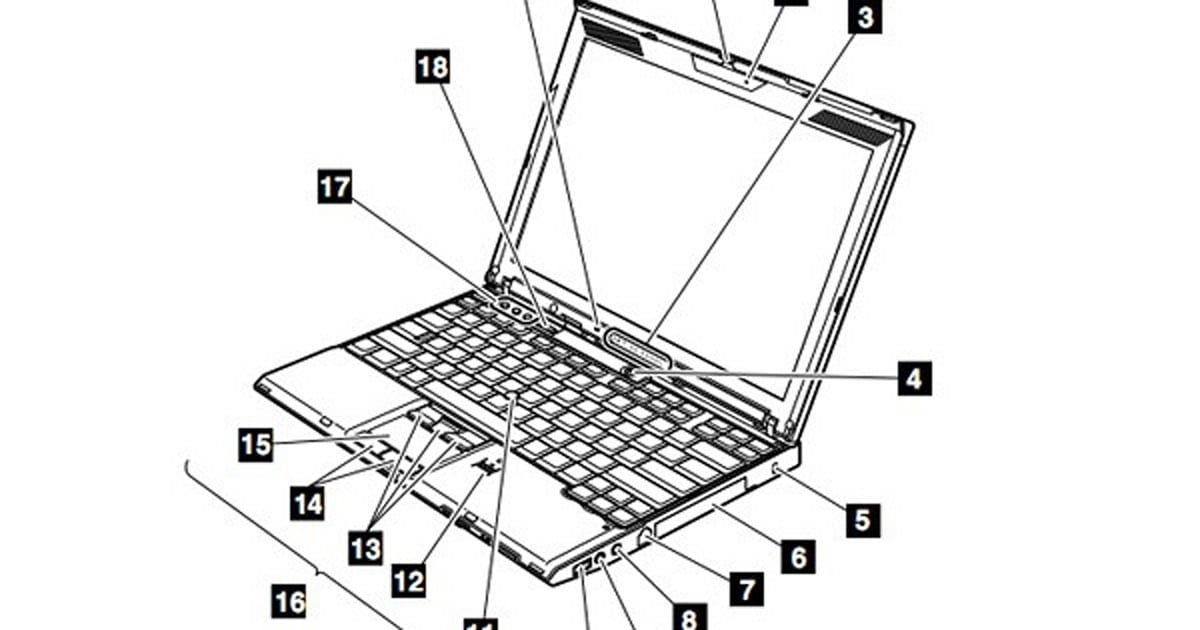 ThinkPad X201's official maintenance manual reveals new