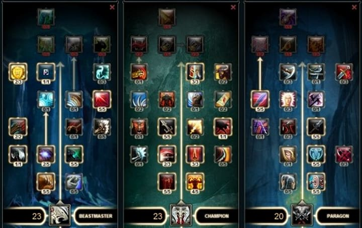 The Daily Grind: Do you use other people's builds?