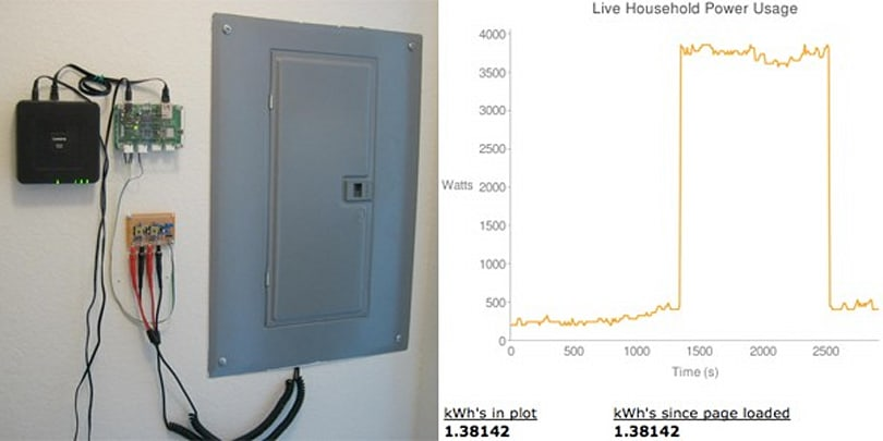 Student charts electrical usage in real-time, much to Big Brother's delight
