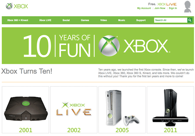 Microsoft Xbox turns X years old today, celebrates decade of console prowess