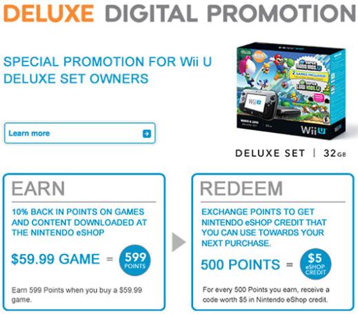 PSA: December 31 marks Wii U Digital Deluxe promo deadline