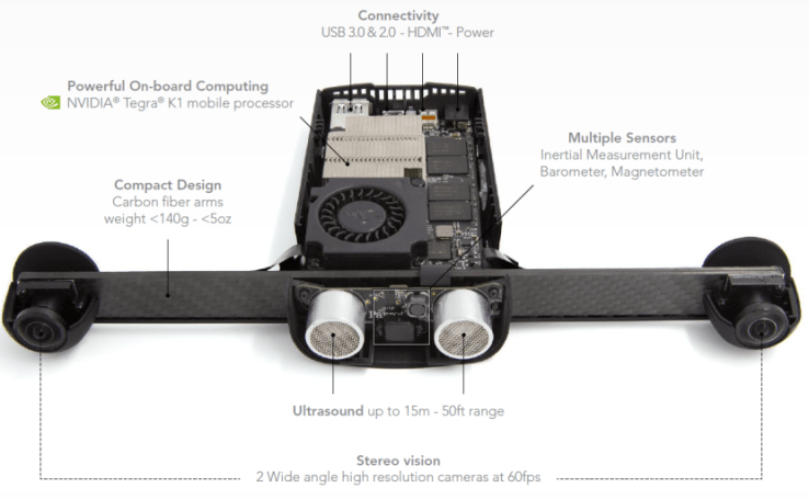 Parrot's latest project is a dev kit to help drones navigate indoors