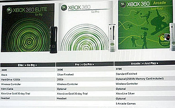 Will Xbox 360 Core become Xbox 360 Arcade on August 24th?