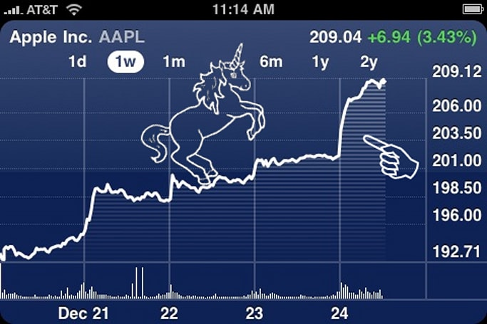 Apple's 'iSlate' and other rumors that have given its stock a holiday boost
