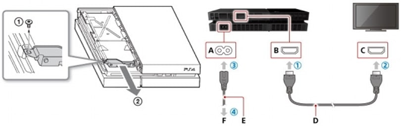 PlayStation Support offers advice for 'blinking blue light PS4 issues'