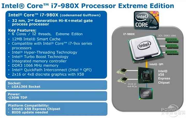 Gulftown processor dubbed Core i7-980X, making its debut Q1 2010?