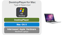 Citrix announces DesktopPlayer for Mac, bringing Windows virtual desktops to MacBook users