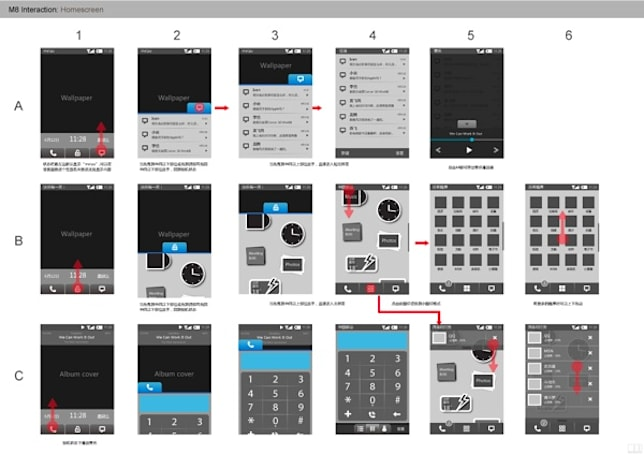Meizu M8 gets new UI, possibly Android?