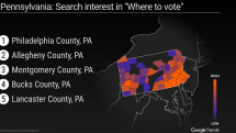 Google Search will show election results as they come in