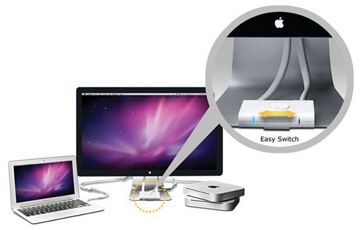 SnapX lets your Macs share a single Cinema Display