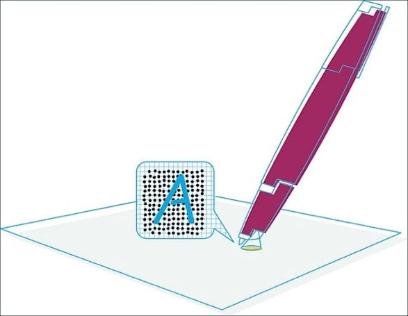 Panasonic mobile devices to use Anoto's pattern-based pen input technology